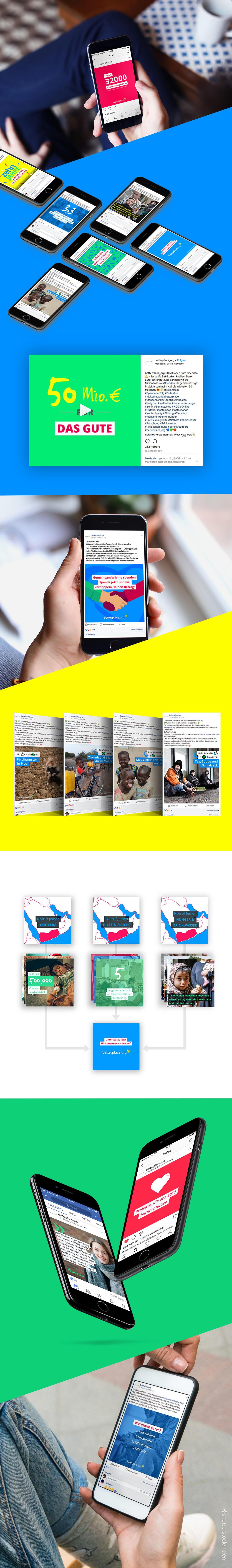 Projektaufbereitung für die Unterstützung in der Social Media Kommunikation von betterplace.org