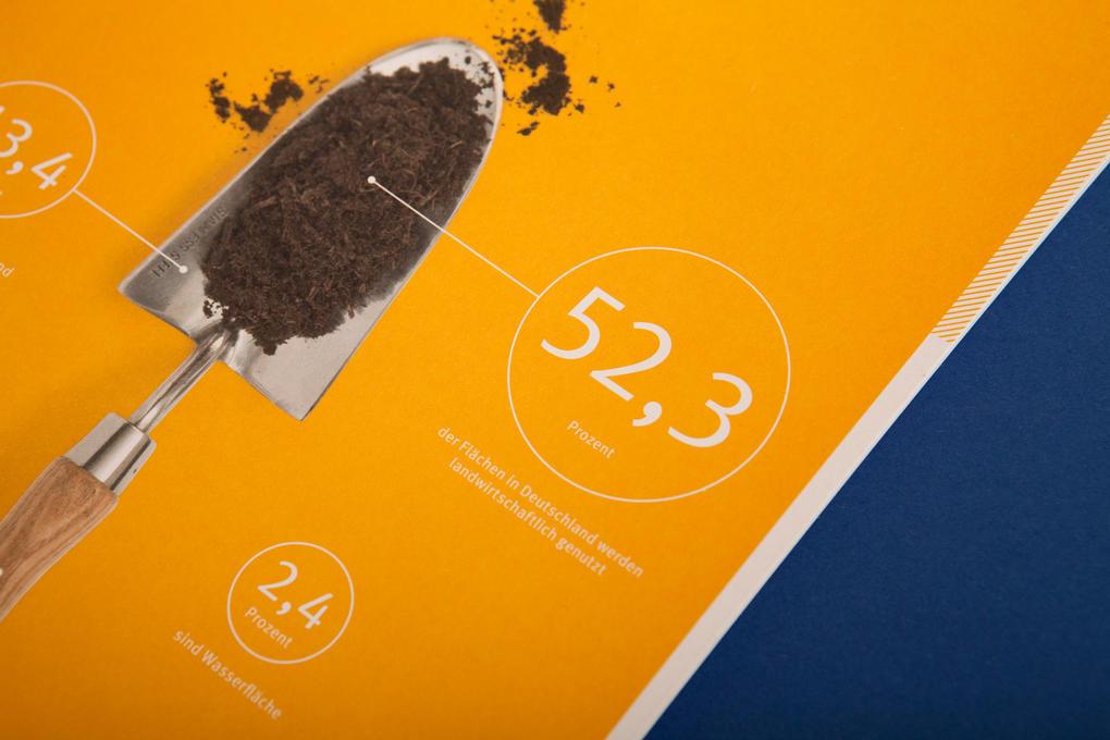 Der Bericht zum Bodenzustand in Deutschland vom Umweltbundesamt